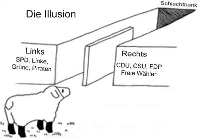 Die Ilusion